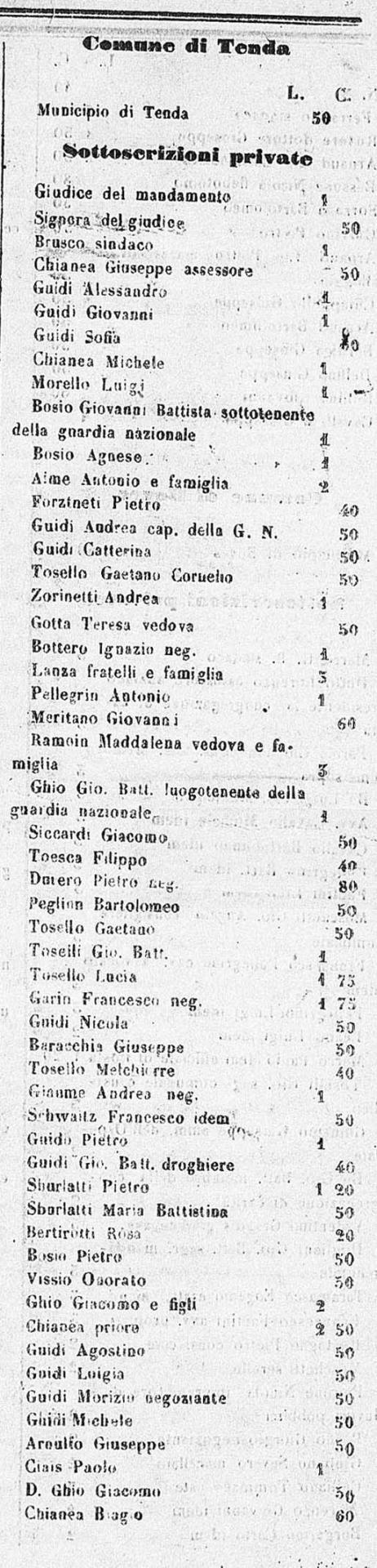 305 a du 31 12 1863